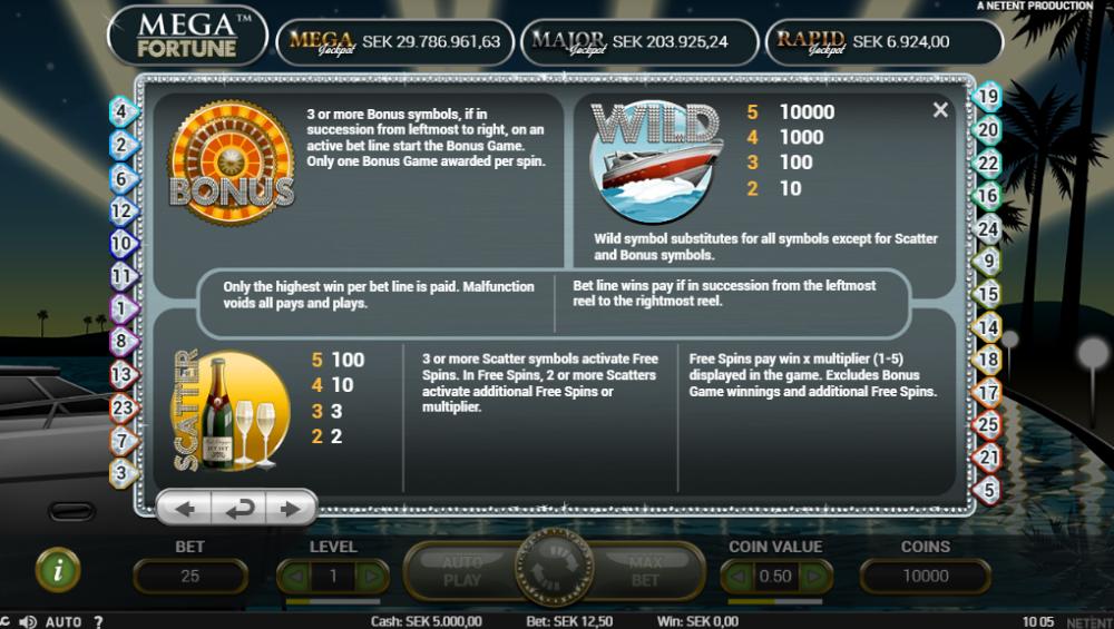 Casino med snabba uttag 632880