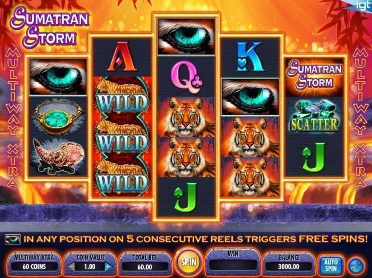 Internationellt top casino Tävlingar casinospelare