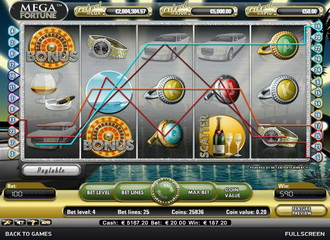 Free spins today assault