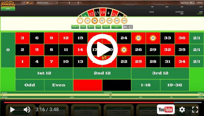 Casino bitcoin framtiden EuroMillions grafik