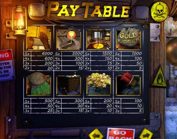 Casino lättast att vinna 670340