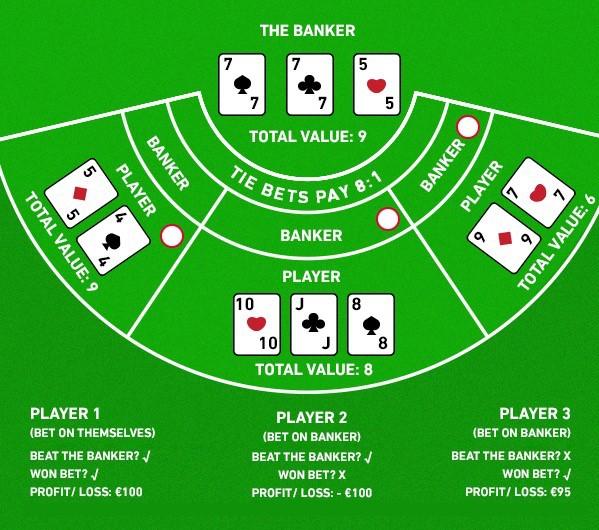 Pokerhänder värde 725513